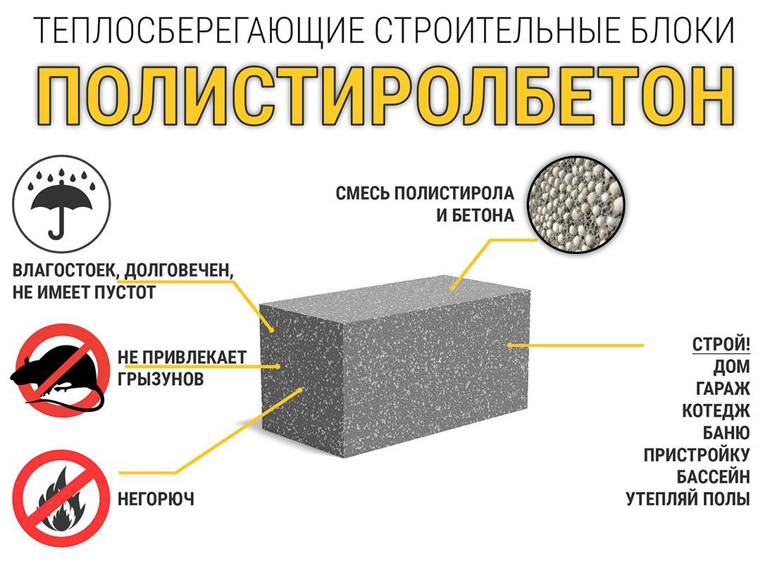 Теплосберегающие строительные блоки из полистиролбетона