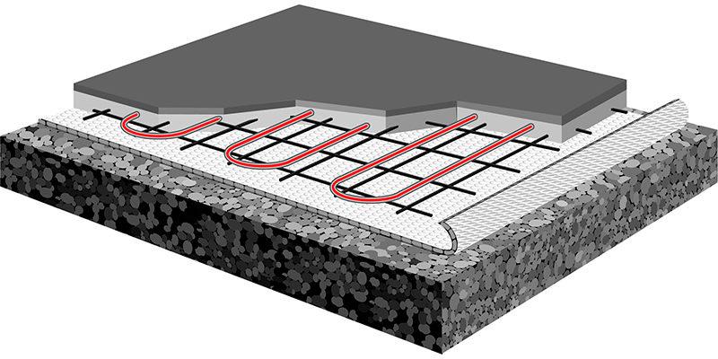 Бетон теплого марки цементного раствора по прочности